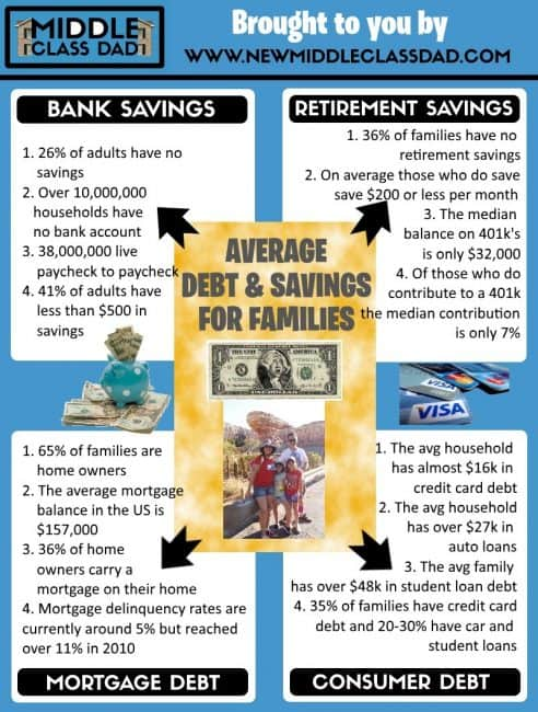 middle class dad stop living paycheck to paycheck tips debt and savings inforgraphic