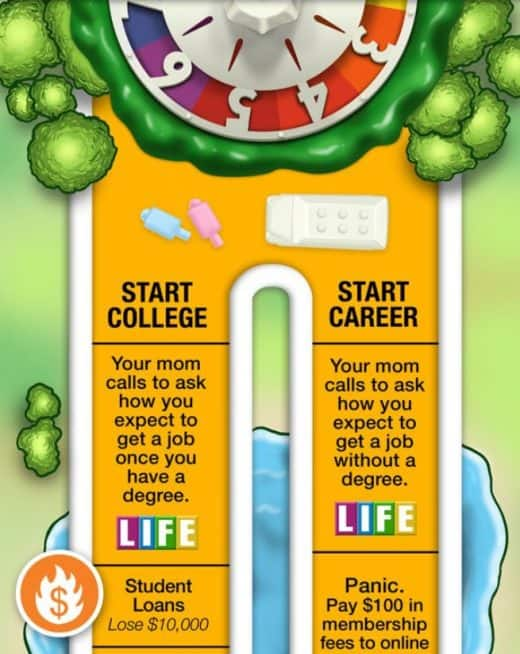 types-of-college-savings-accounts-game-of-life-middle-class-dad