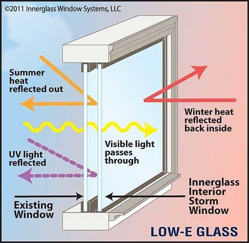 Double Pane Foggy Window Repair - DIY in 3 Easy Steps